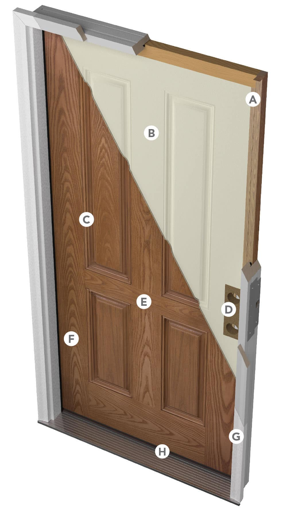 heritage-door-overview-imported-5056213